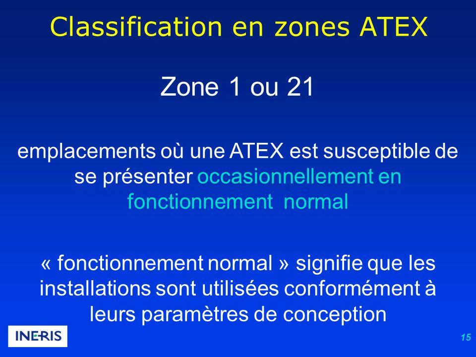 15 Classification en zones ATEX Zone 1 ou 21 emplacements où une ATEX est susceptible de se présenter occasionnellement en fonctionnement normal « fonctionnement normal » signifie que les installations sont utilisées conformément à leurs paramètres de conception