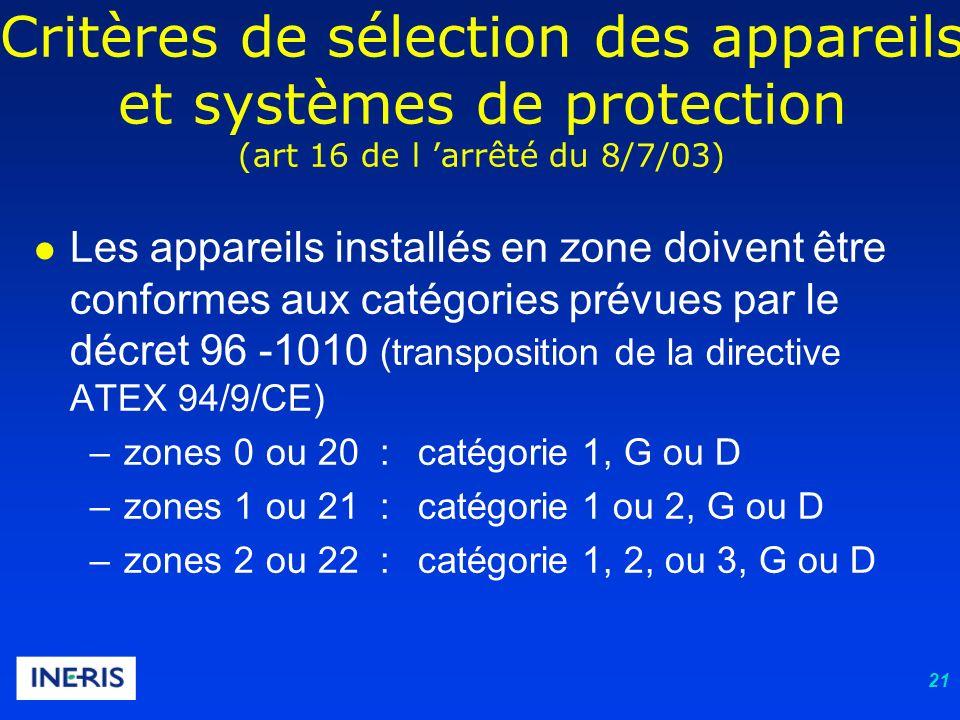 21 Critères de sélection des appareils et systèmes de protection (art 16 de l arrêté du 8/7/03) Les appareils installés en zone doivent être conformes aux catégories prévues par le décret 96 -1010 (transposition de la directive ATEX 94/9/CE) – zones 0 ou 20 :catégorie 1, G ou D – zones 1 ou 21 :catégorie 1 ou 2, G ou D – zones 2 ou 22 :catégorie 1, 2, ou 3, G ou D
