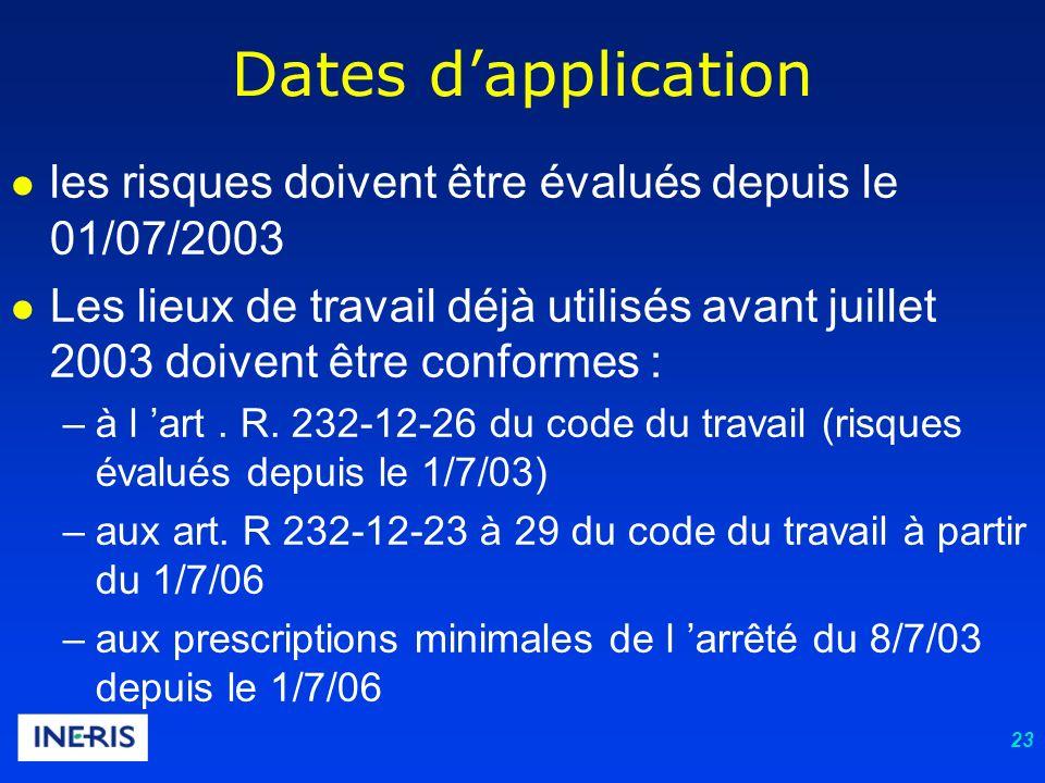23 Dates dapplication les risques doivent être évalués depuis le 01/07/2003 Les lieux de travail déjà utilisés avant juillet 2003 doivent être conformes : –à l art.