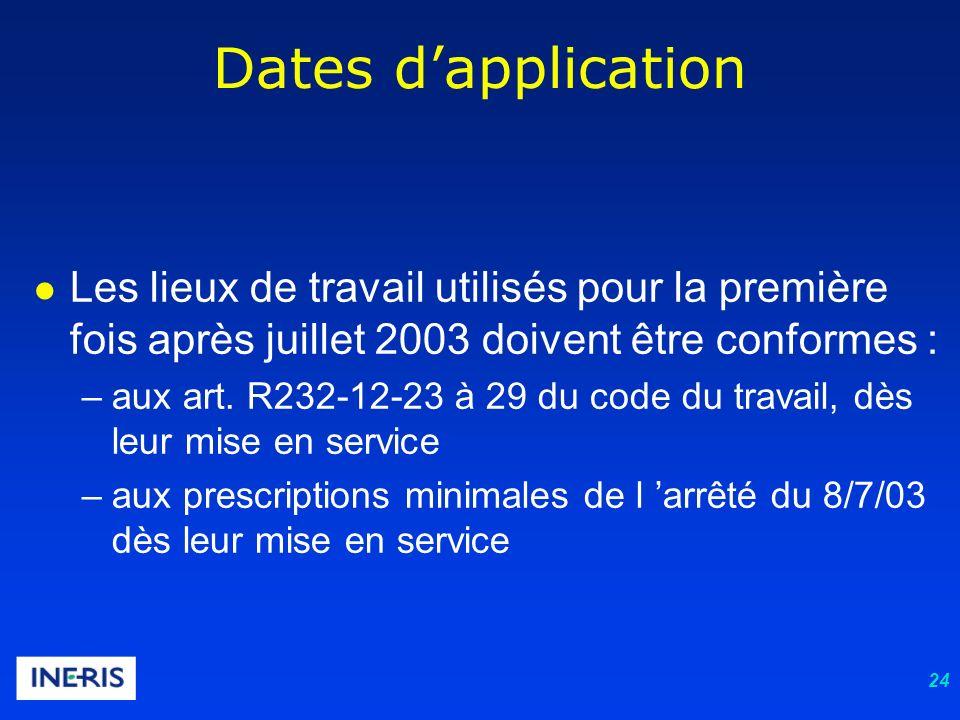 24 Dates dapplication Les lieux de travail utilisés pour la première fois après juillet 2003 doivent être conformes : –aux art.
