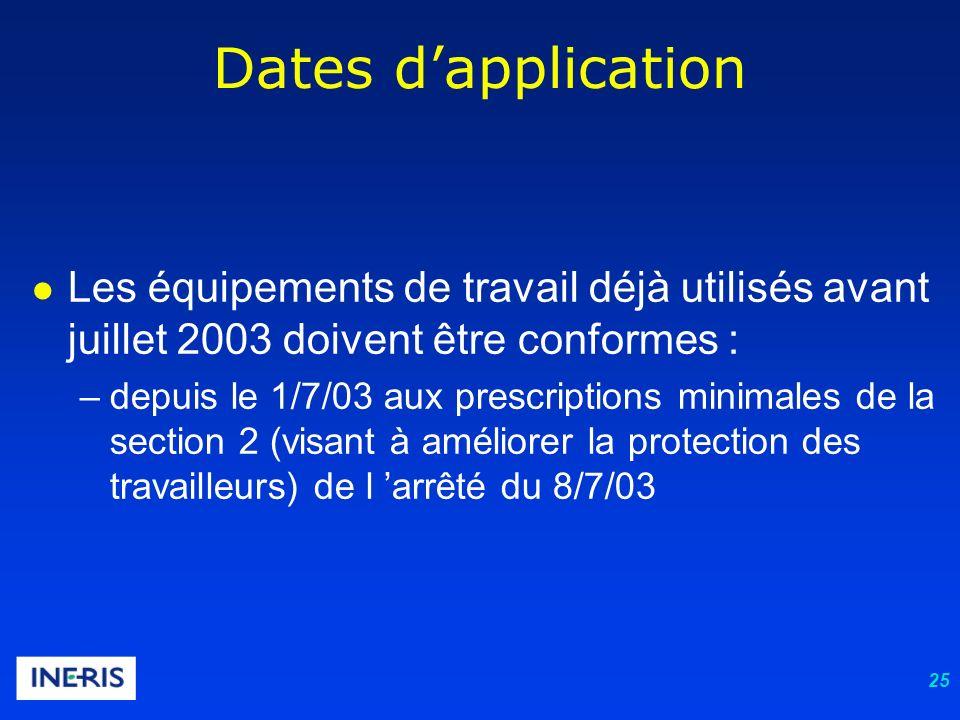 25 Dates dapplication Les équipements de travail déjà utilisés avant juillet 2003 doivent être conformes : –depuis le 1/7/03 aux prescriptions minimales de la section 2 (visant à améliorer la protection des travailleurs) de l arrêté du 8/7/03
