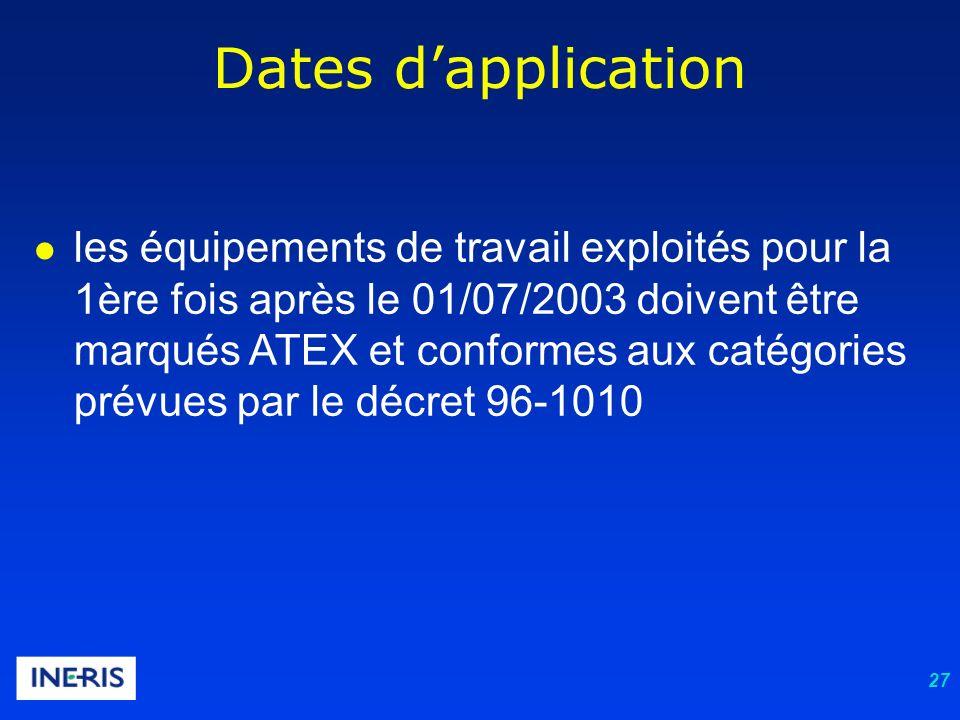 27 Dates dapplication les équipements de travail exploités pour la 1ère fois après le 01/07/2003 doivent être marqués ATEX et conformes aux catégories prévues par le décret 96-1010