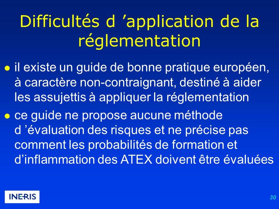 30 Difficultés d application de la réglementation il existe un guide de bonne pratique européen, à caractère non-contraignant, destiné à aider les assujettis à appliquer la réglementation ce guide ne propose aucune méthode d évaluation des risques et ne précise pas comment les probabilités de formation et dinflammation des ATEX doivent être évaluées