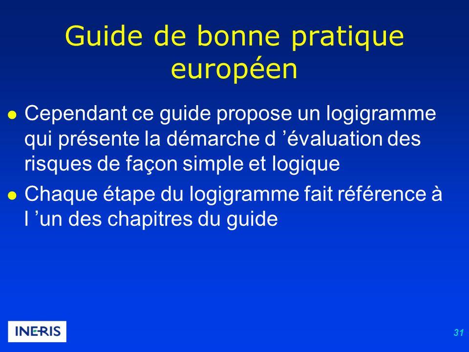 31 Guide de bonne pratique européen Cependant ce guide propose un logigramme qui présente la démarche d évaluation des risques de façon simple et logique Chaque étape du logigramme fait référence à l un des chapitres du guide