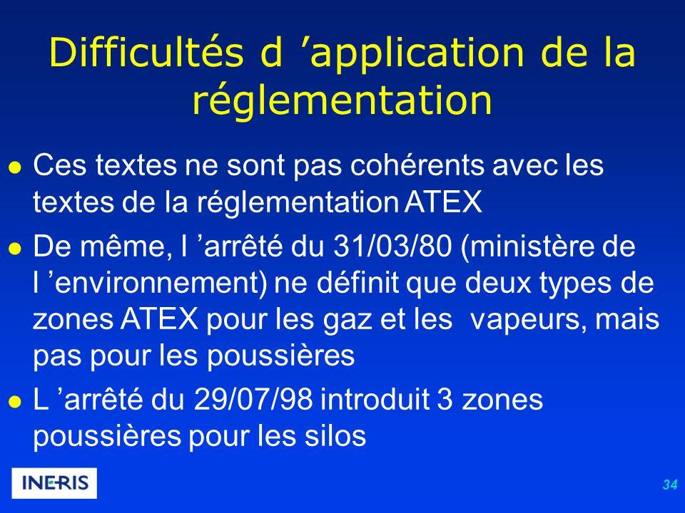 34 Difficultés d application de la réglementation Ces textes ne sont pas cohérents avec les textes de la réglementation ATEX De même, l arrêté du 31/03/80 (ministère de l environnement) ne définit que deux types de zones ATEX pour les gaz et les vapeurs, mais pas pour les poussières L arrêté du 29/07/98 introduit 3 zones poussières pour les silos