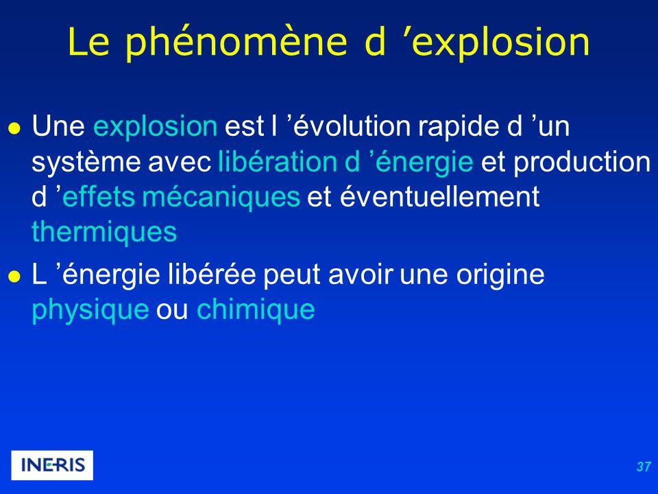 37 Le phénomène d explosion Une explosion est l évolution rapide d un système avec libération d énergie et production d effets mécaniques et éventuellement thermiques L énergie libérée peut avoir une origine physique ou chimique