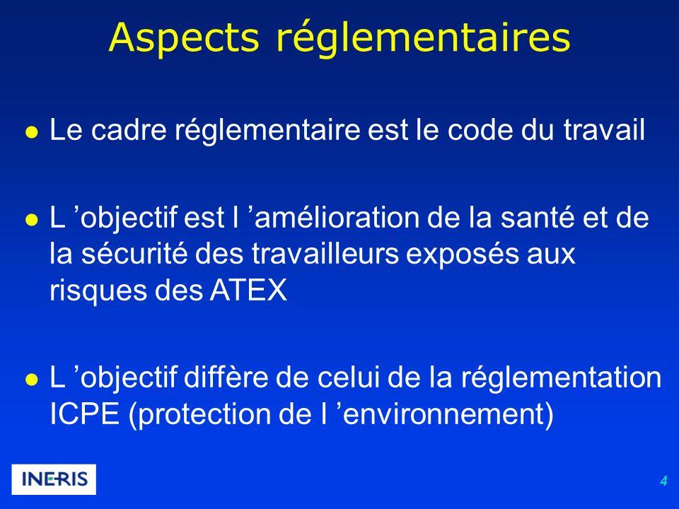 4 Le cadre réglementaire est le code du travail L objectif est l amélioration de la santé et de la sécurité des travailleurs exposés aux risques des ATEX L objectif diffère de celui de la réglementation ICPE (protection de l environnement)