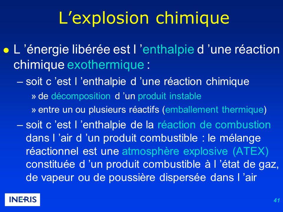 41 Lexplosion chimique L énergie libérée est l enthalpie d une réaction chimique exothermique : –soit c est l enthalpie d une réaction chimique »de décomposition d un produit instable »entre un ou plusieurs réactifs (emballement thermique) –soit c est l enthalpie de la réaction de combustion dans l air d un produit combustible : le mélange réactionnel est une atmosphère explosive (ATEX) constituée d un produit combustible à l état de gaz, de vapeur ou de poussière dispersée dans l air