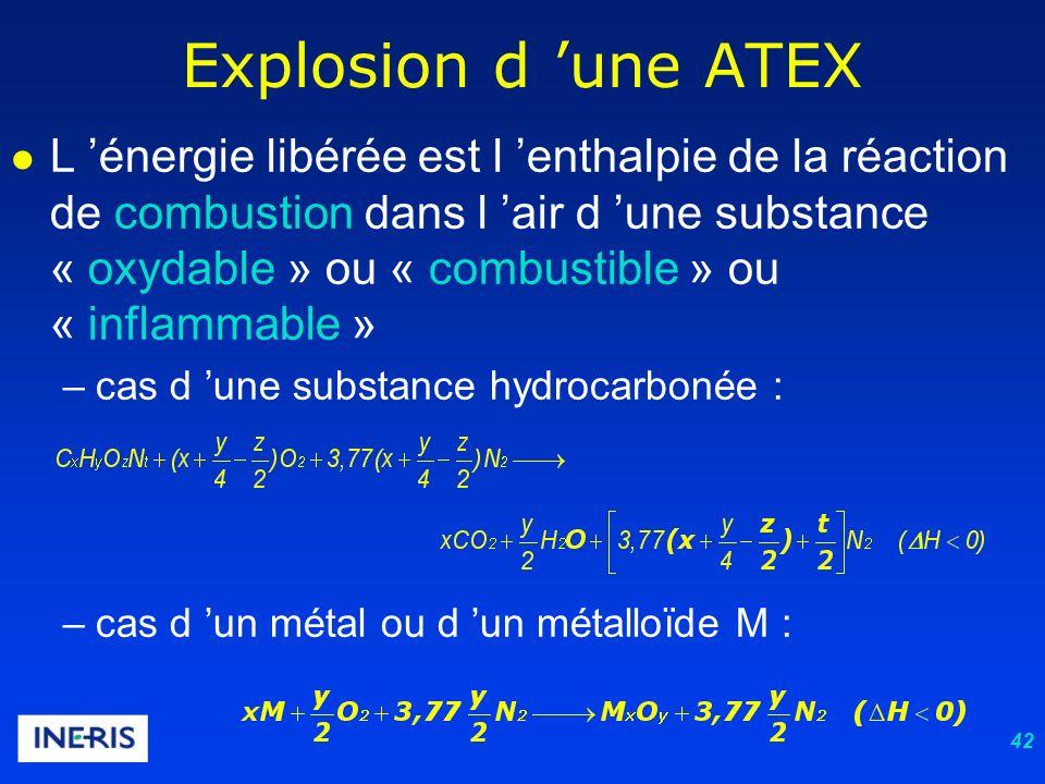 42 Explosion d une ATEX L énergie libérée est l enthalpie de la réaction de combustion dans l air d une substance « oxydable » ou « combustible » ou « inflammable » –cas d une substance hydrocarbonée : –cas d un métal ou d un métalloïde M :