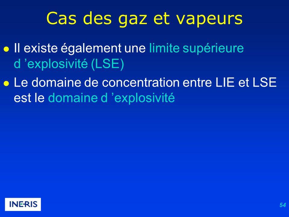 54 Cas des gaz et vapeurs Il existe également une limite supérieure d explosivité (LSE) Le domaine de concentration entre LIE et LSE est le domaine d explosivité