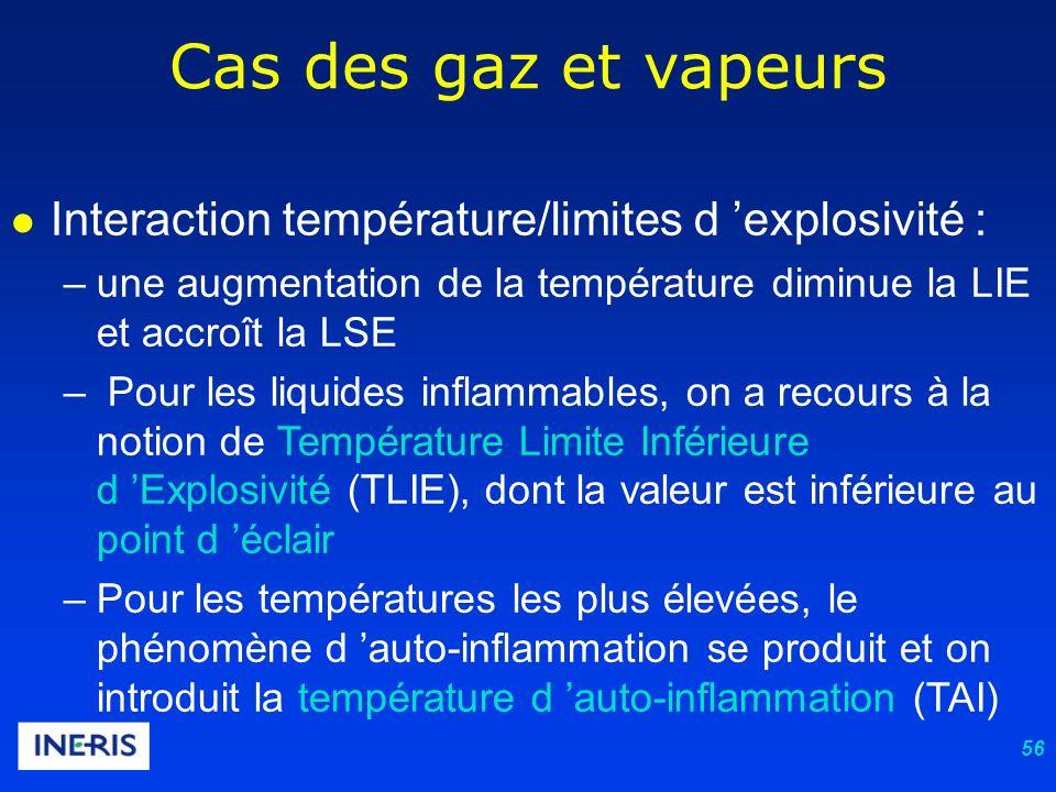 56 Cas des gaz et vapeurs Interaction température/limites d explosivité : –une augmentation de la température diminue la LIE et accroît la LSE – Pour les liquides inflammables, on a recours à la notion de Température Limite Inférieure d Explosivité (TLIE), dont la valeur est inférieure au point d éclair –Pour les températures les plus élevées, le phénomène d auto-inflammation se produit et on introduit la température d auto-inflammation (TAI)
