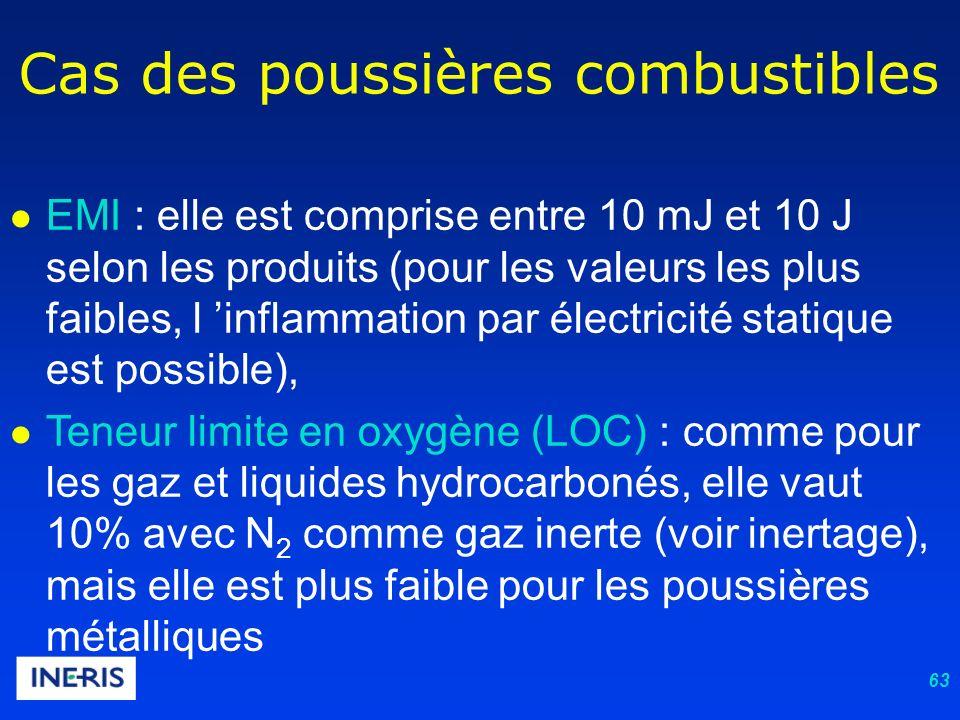 63 Cas des poussières combustibles EMI : elle est comprise entre 10 mJ et 10 J selon les produits (pour les valeurs les plus faibles, l inflammation par électricité statique est possible), Teneur limite en oxygène (LOC) : comme pour les gaz et liquides hydrocarbonés, elle vaut 10% avec N 2 comme gaz inerte (voir inertage), mais elle est plus faible pour les poussières métalliques