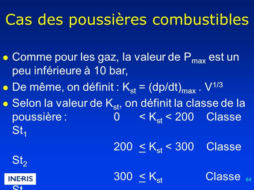 64 Comme pour les gaz, la valeur de P max est un peu inférieure à 10 bar, De même, on définit : K st = (dp/dt) max.
