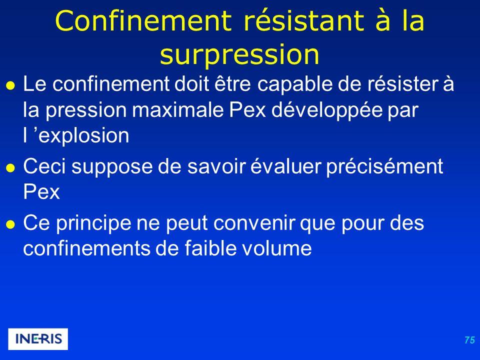 75 Confinement résistant à la surpression Le confinement doit être capable de résister à la pression maximale Pex développée par l explosion Ceci suppose de savoir évaluer précisément Pex Ce principe ne peut convenir que pour des confinements de faible volume