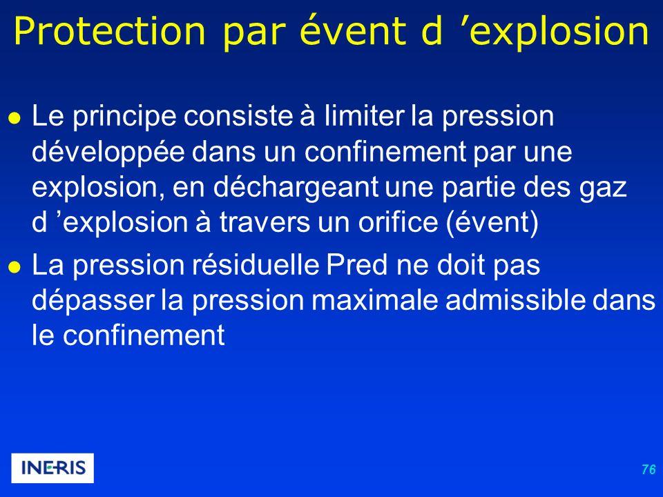 76 Protection par évent d explosion Le principe consiste à limiter la pression développée dans un confinement par une explosion, en déchargeant une partie des gaz d explosion à travers un orifice (évent) La pression résiduelle Pred ne doit pas dépasser la pression maximale admissible dans le confinement