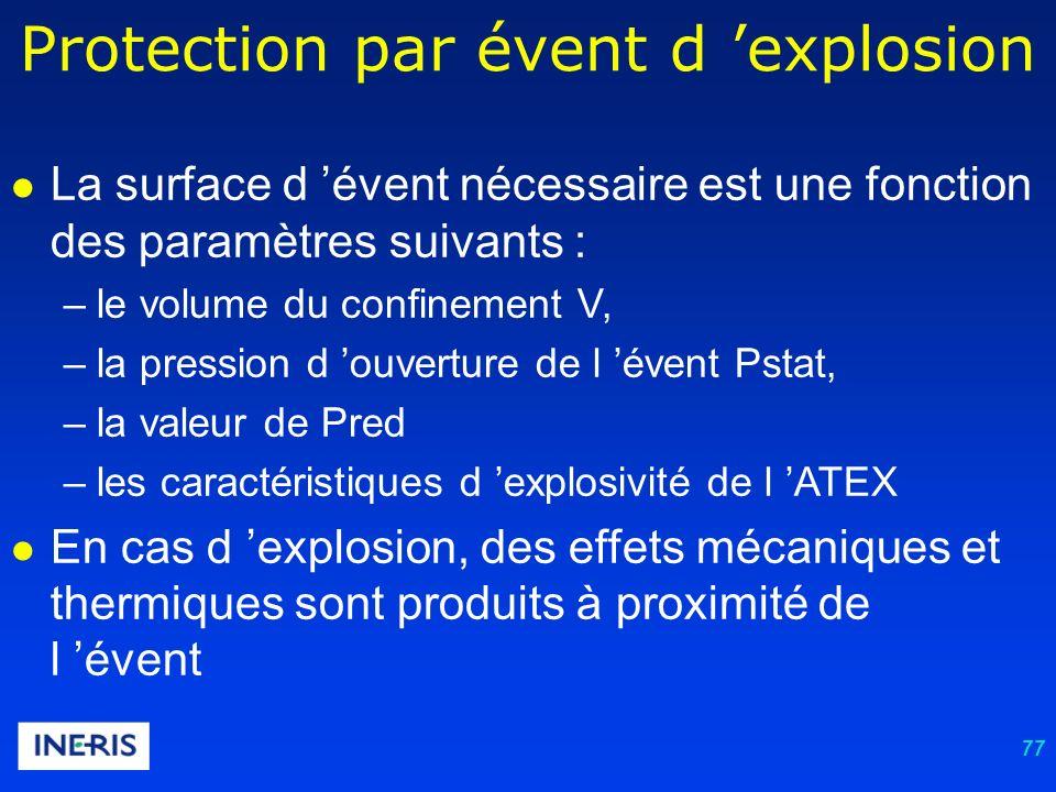 77 Protection par évent d explosion La surface d évent nécessaire est une fonction des paramètres suivants : –le volume du confinement V, –la pression d ouverture de l évent Pstat, –la valeur de Pred –les caractéristiques d explosivité de l ATEX En cas d explosion, des effets mécaniques et thermiques sont produits à proximité de l évent
