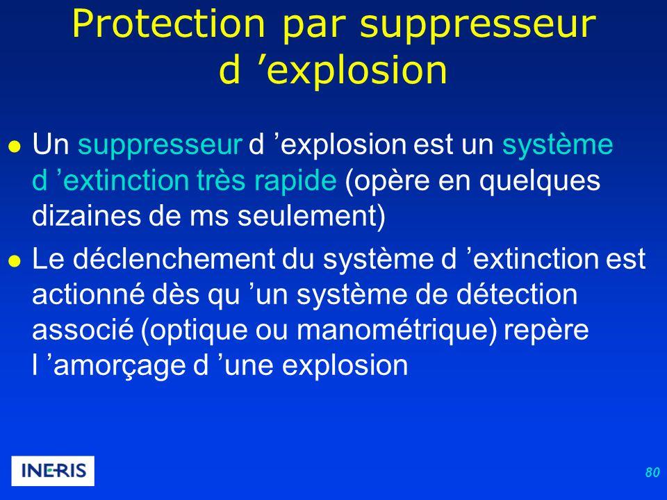 80 Protection par suppresseur d explosion Un suppresseur d explosion est un système d extinction très rapide (opère en quelques dizaines de ms seulement) Le déclenchement du système d extinction est actionné dès qu un système de détection associé (optique ou manométrique) repère l amorçage d une explosion