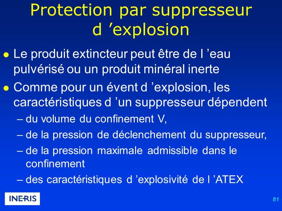 81 Protection par suppresseur d explosion Le produit extincteur peut être de l eau pulvérisé ou un produit minéral inerte Comme pour un évent d explosion, les caractéristiques d un suppresseur dépendent –du volume du confinement V, –de la pression de déclenchement du suppresseur, –de la pression maximale admissible dans le confinement –des caractéristiques d explosivité de l ATEX