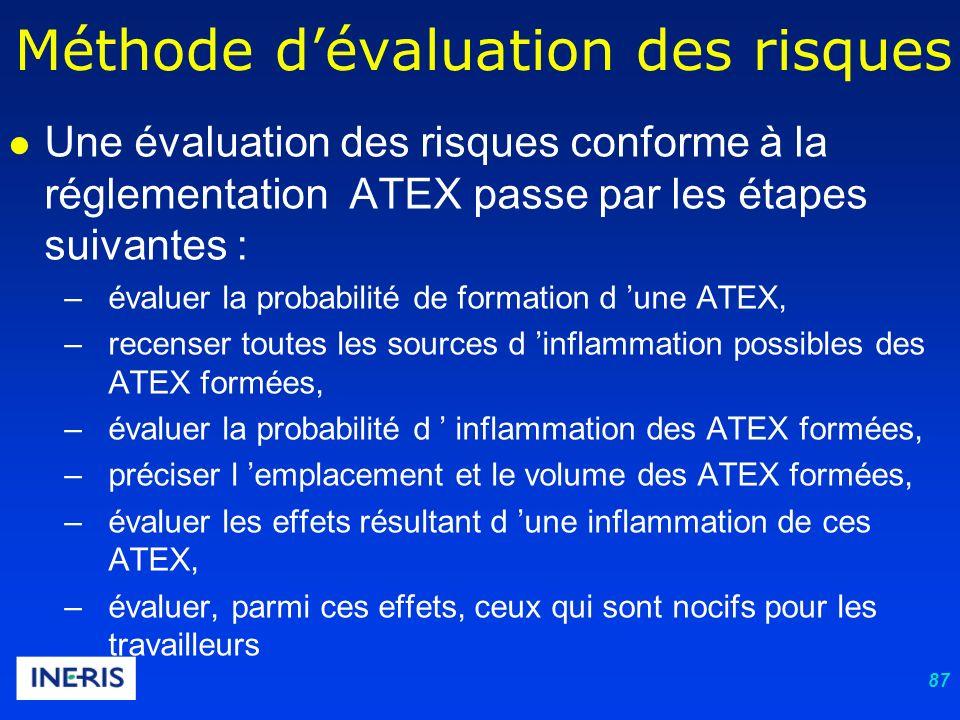 87 Une évaluation des risques conforme à la réglementation ATEX passe par les étapes suivantes : –évaluer la probabilité de formation d une ATEX, –recenser toutes les sources d inflammation possibles des ATEX formées, –évaluer la probabilité d inflammation des ATEX formées, –préciser l emplacement et le volume des ATEX formées, –évaluer les effets résultant d une inflammation de ces ATEX, –évaluer, parmi ces effets, ceux qui sont nocifs pour les travailleurs Méthode dévaluation des risques