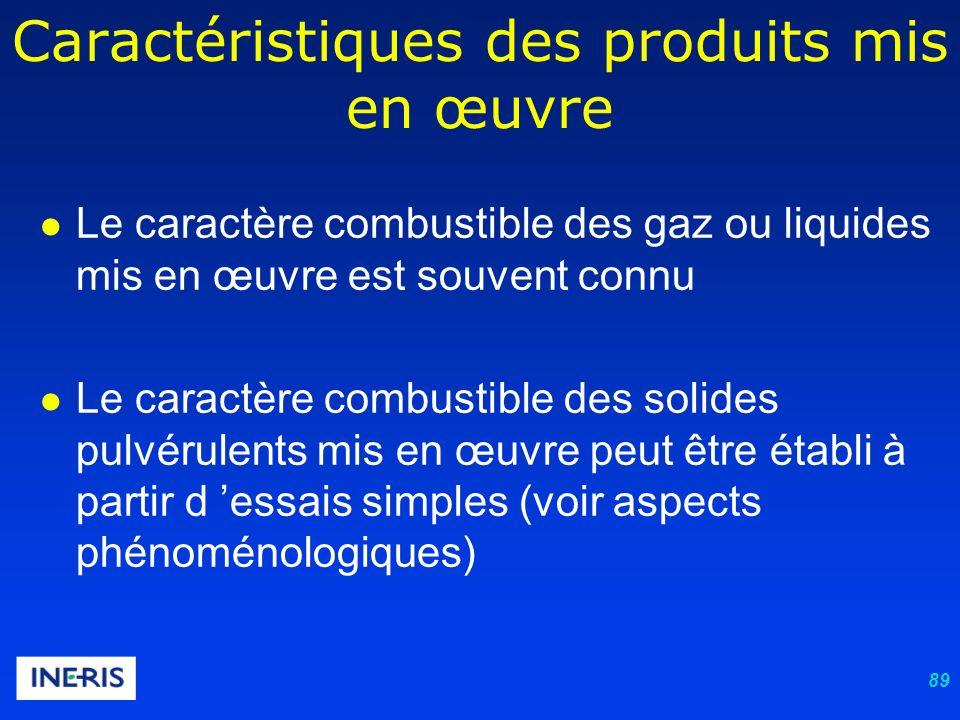 89 Le caractère combustible des gaz ou liquides mis en œuvre est souvent connu Le caractère combustible des solides pulvérulents mis en œuvre peut être établi à partir d essais simples (voir aspects phénoménologiques) Caractéristiques des produits mis en œuvre