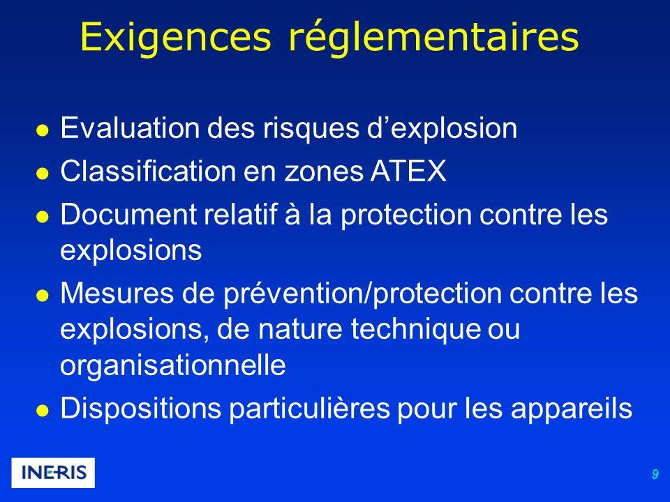 9 Exigences réglementaires Evaluation des risques dexplosion Classification en zones ATEX Document relatif à la protection contre les explosions Mesures de prévention/protection contre les explosions, de nature technique ou organisationnelle Dispositions particulières pour les appareils