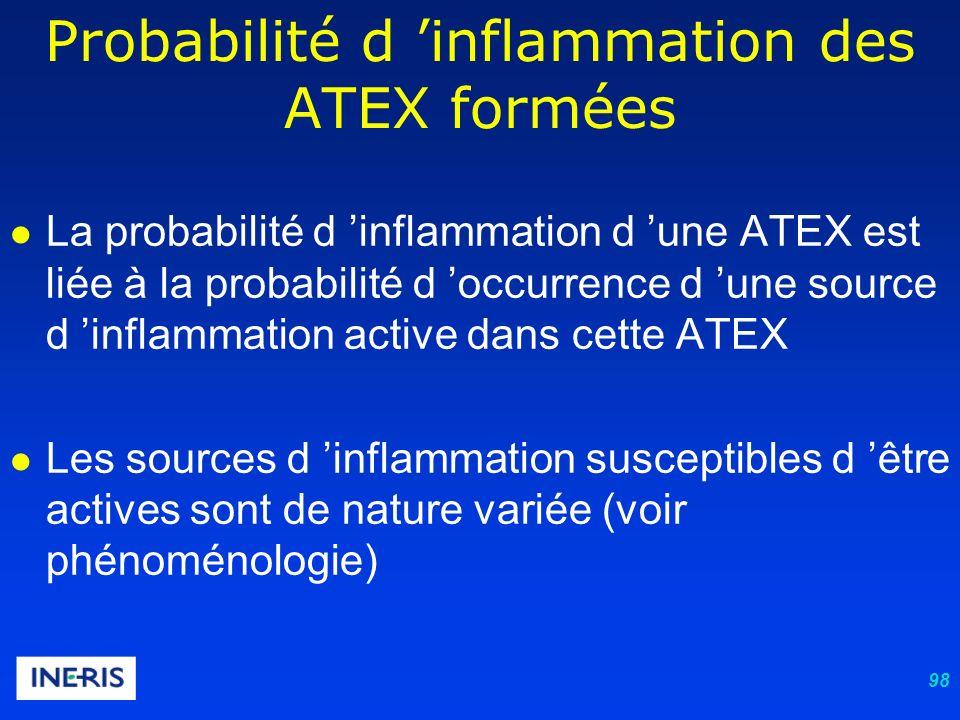 98 La probabilité d inflammation d une ATEX est liée à la probabilité d occurrence d une source d inflammation active dans cette ATEX Les sources d inflammation susceptibles d être actives sont de nature variée (voir phénoménologie) Probabilité d inflammation des ATEX formées