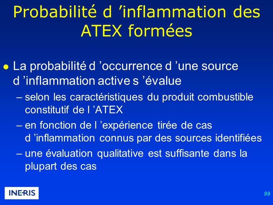 99 La probabilité d occurrence d une source d inflammation active s évalue –selon les caractéristiques du produit combustible constitutif de l ATEX –en fonction de l expérience tirée de cas d inflammation connus par des sources identifiées –une évaluation qualitative est suffisante dans la plupart des cas Probabilité d inflammation des ATEX formées