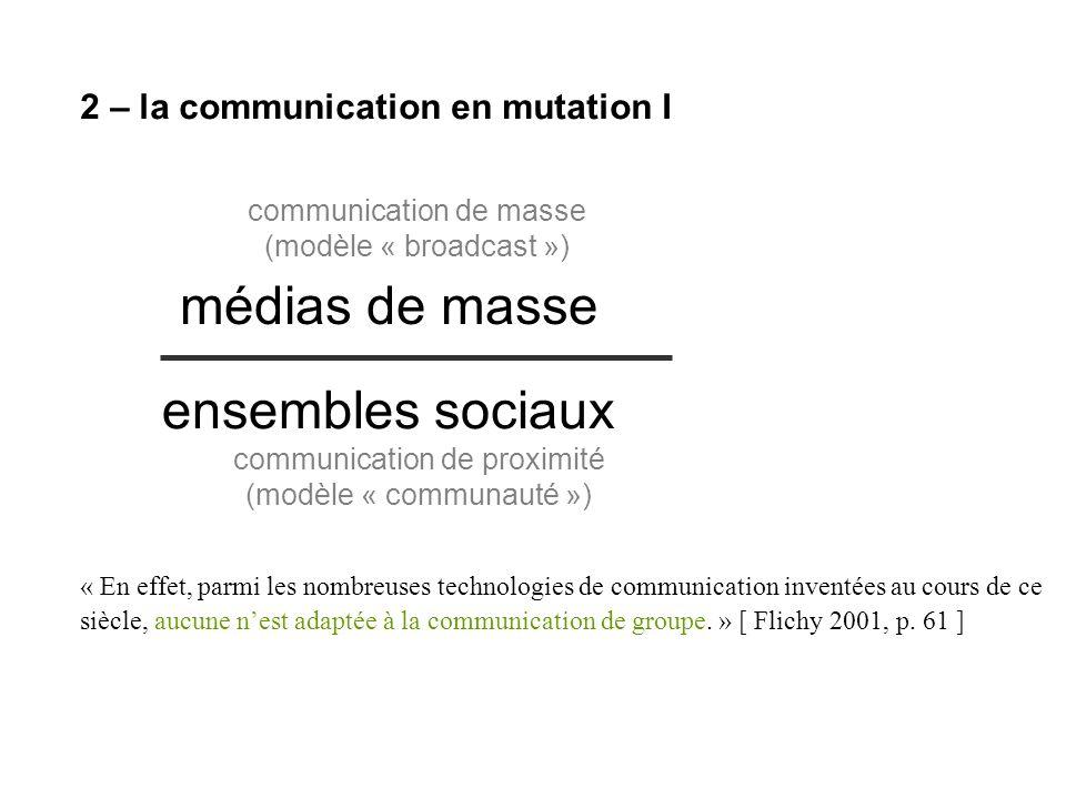 4 – une alliance information / communication I Certaines questions classiques de la science de communication ( p.