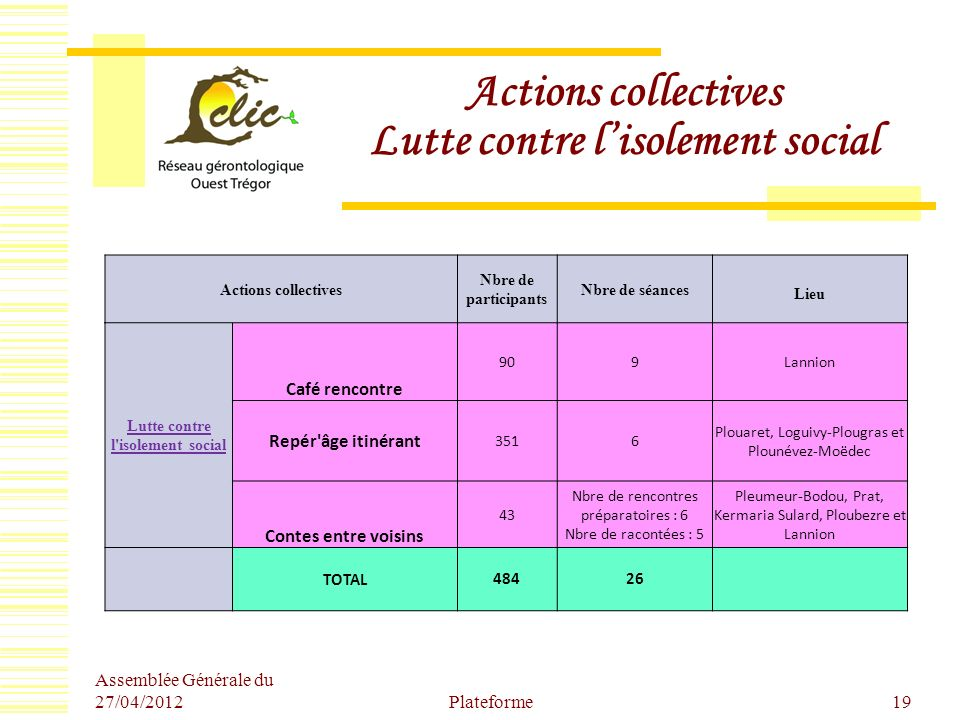 Plateforme19 Actions collectives Lutte contre lisolement social Lutte contre l'isolement social Café rencontre 909Lannion Repér'âge itinérant 3516 Plo