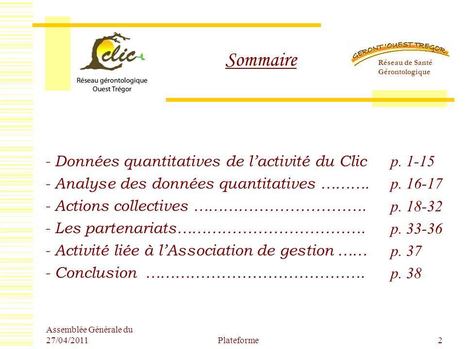 Assemblée Générale du 27/04/2011 Plateforme2 Sommaire - Données quantitatives de lactivité du Clic - Analyse des données quantitatives ………. - Actions