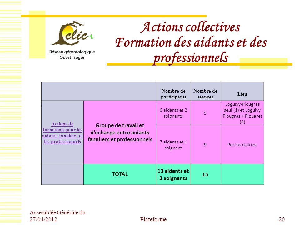 Assemblée Générale du 27/04/2012 Plateforme20 Nombre de participants Nombre de séances Lieu Actions collectives Formation des aidants et des professio