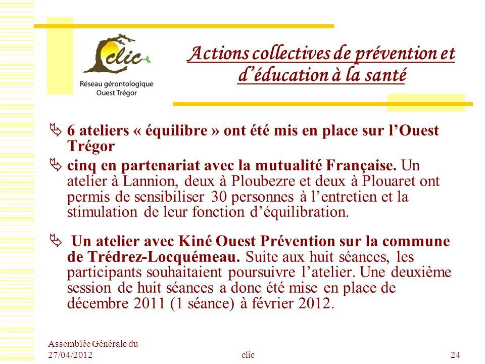 Assemblée Générale du 27/04/2012 clic24 Actions collectives de prévention et déducation à la santé 6 ateliers « équilibre » ont été mis en place sur l