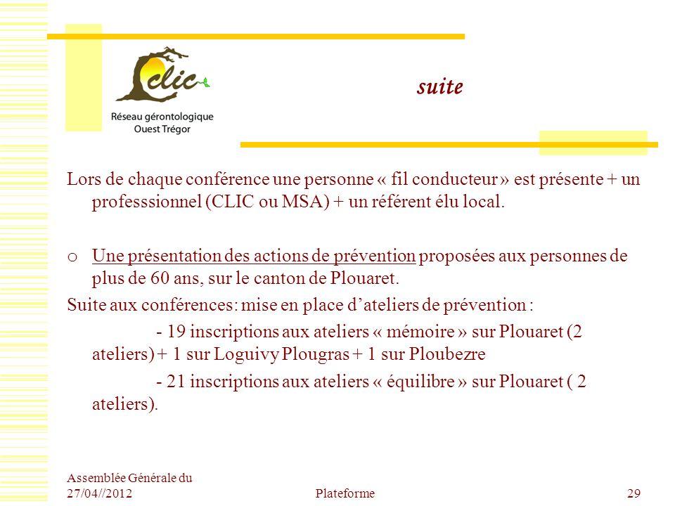 suite Lors de chaque conférence une personne « fil conducteur » est présente + un professsionnel (CLIC ou MSA) + un référent élu local. o Une présenta