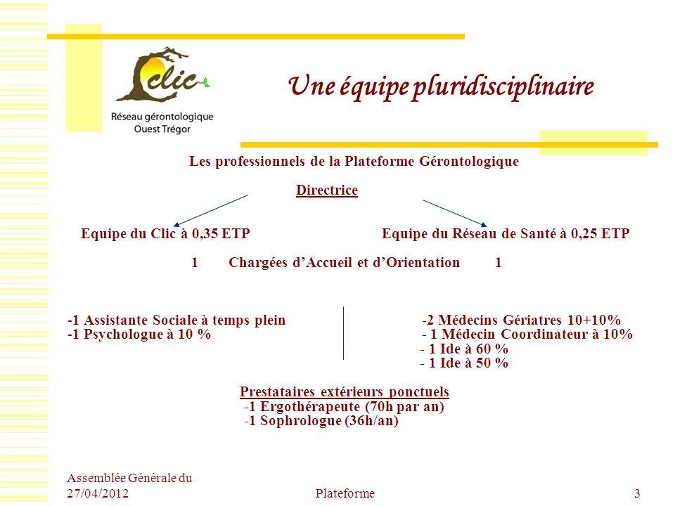Assemblée Générale du 27/04/2012 Plateforme3 Une équipe pluridisciplinaire Les professionnels de la Plateforme Gérontologique Directrice Equipe du Cli