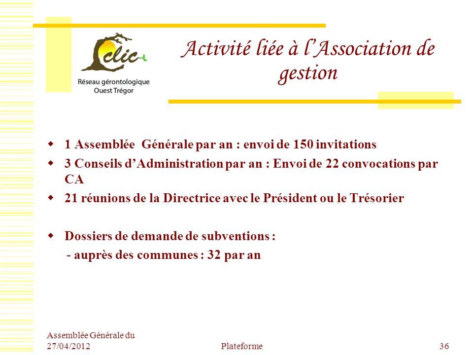Activité liée à lAssociation de gestion 1 Assemblée Générale par an : envoi de 150 invitations 3 Conseils dAdministration par an : Envoi de 22 convoca