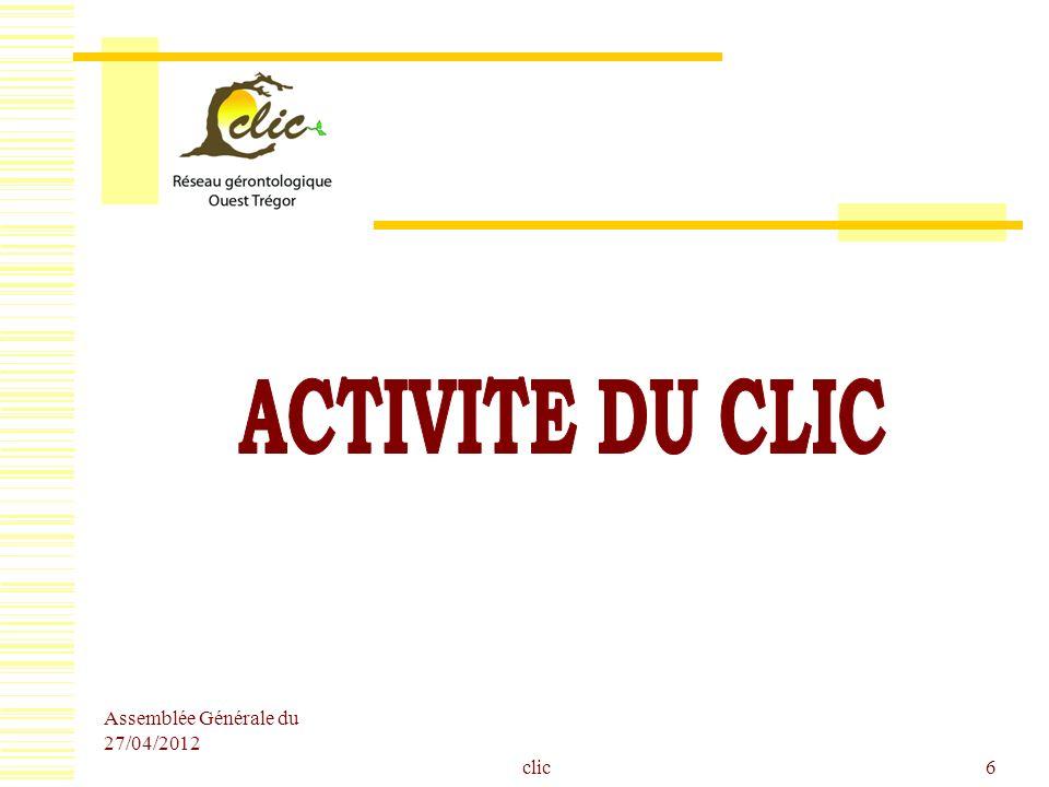 Assemblée Générale du 27 04 2012 clic27 Actions collectives de lutte contre lisolement social Le réseau de bénévoles : Le recrutement des bénévoles seffectue sous la responsabilité de lAssistante Sociale et de la Psychologue.