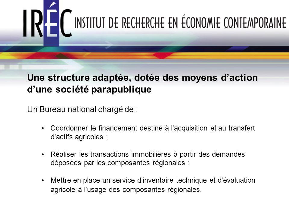 Une structure adaptée, dotée des moyens daction dune société parapublique Un Bureau national chargé de : Coordonner le financement destiné à lacquisit