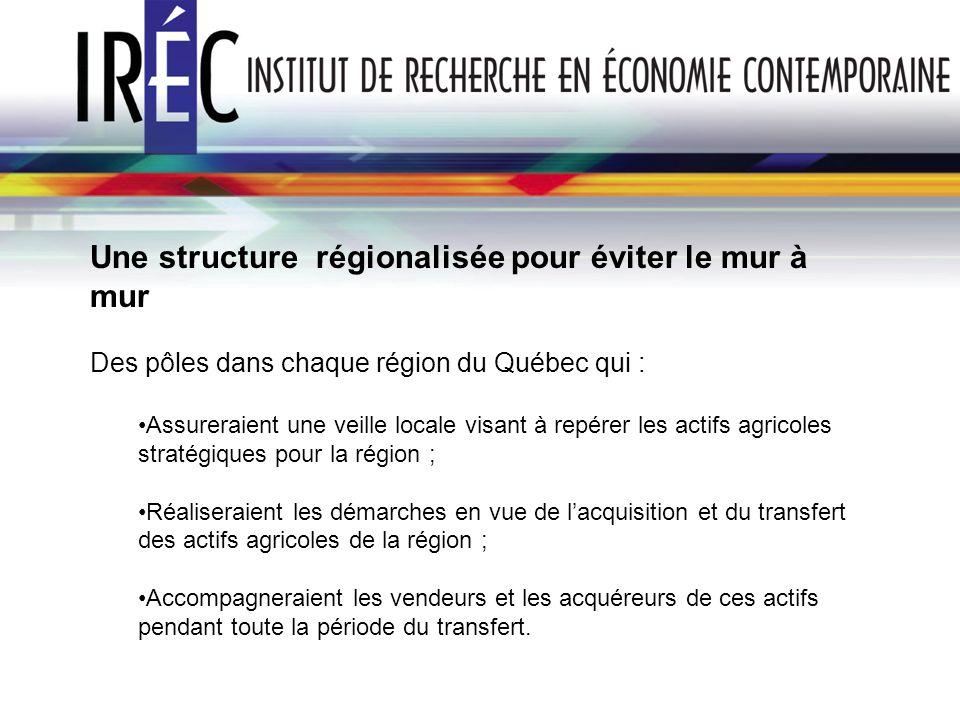 Une structure régionalisée pour éviter le mur à mur Des pôles dans chaque région du Québec qui : Assureraient une veille locale visant à repérer les a