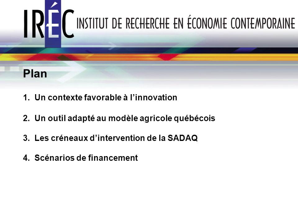 Plan 1. Un contexte favorable à linnovation 2. Un outil adapté au modèle agricole québécois 3. Les créneaux dintervention de la SADAQ 4. Scénarios de
