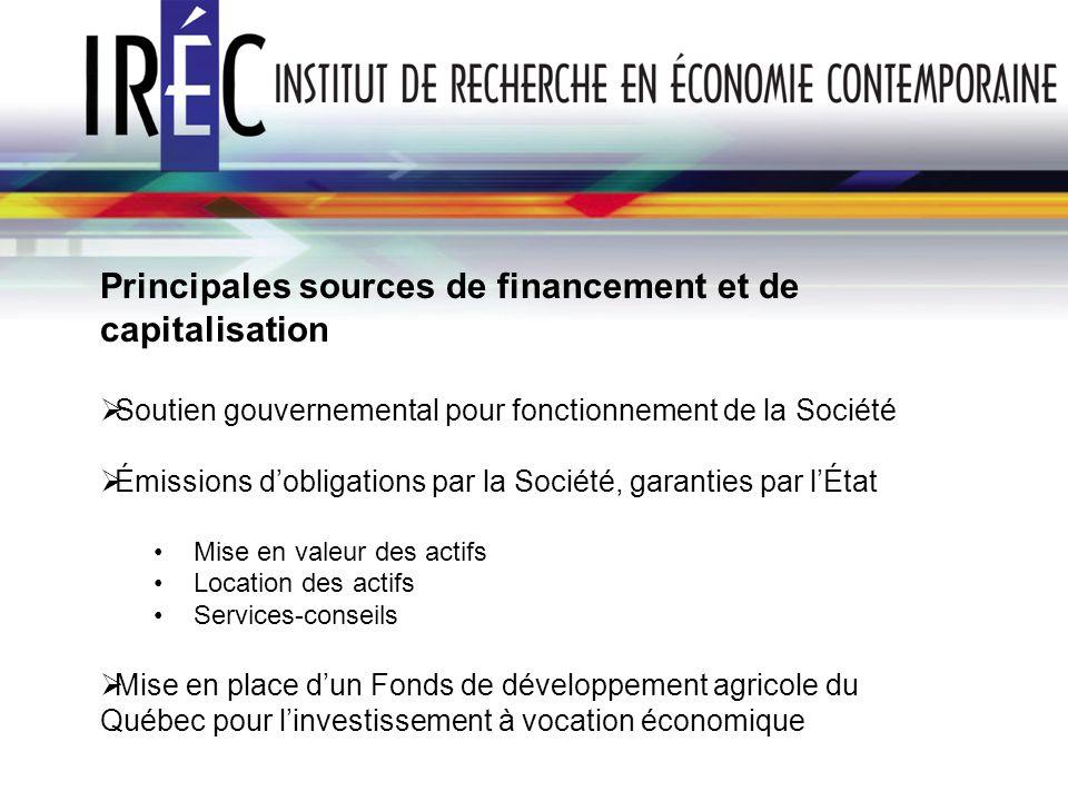 Principales sources de financement et de capitalisation Soutien gouvernemental pour fonctionnement de la Société Émissions dobligations par la Société