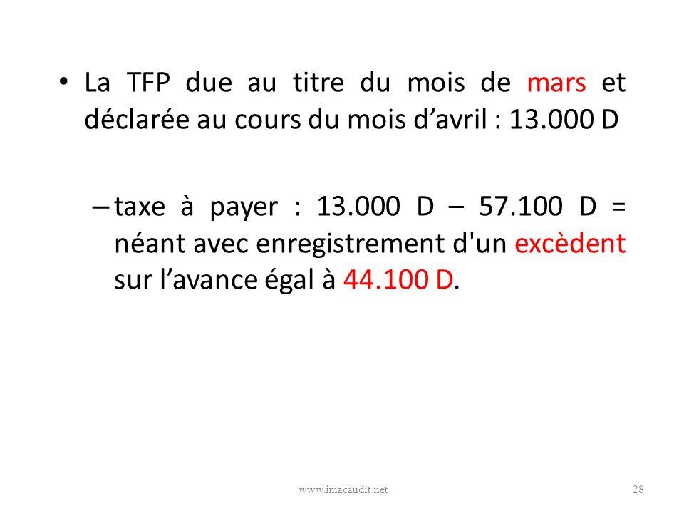 La TFP due au titre du mois de mars et déclarée au cours du mois davril : 13.000 D – taxe à payer : 13.000 D – 57.100 D = néant avec enregistrement d'