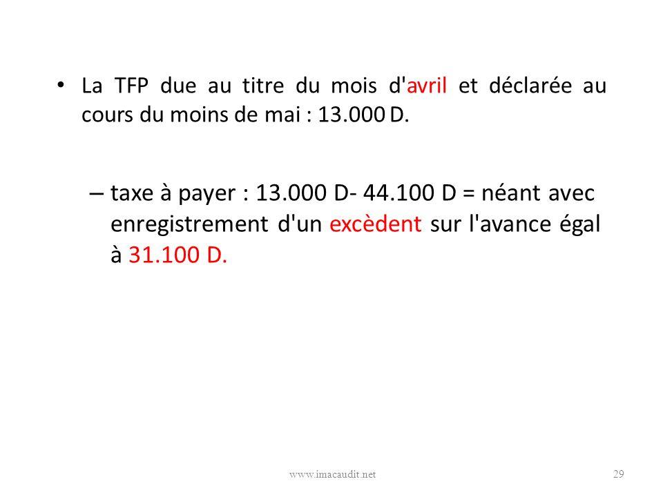 La TFP due au titre du mois d'avril et déclarée au cours du moins de mai : 13.000 D. – taxe à payer : 13.000 D- 44.100 D = néant avec enregistrement d