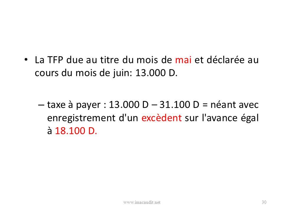 La TFP due au titre du mois de mai et déclarée au cours du mois de juin: 13.000 D. – taxe à payer : 13.000 D – 31.100 D = néant avec enregistrement d'