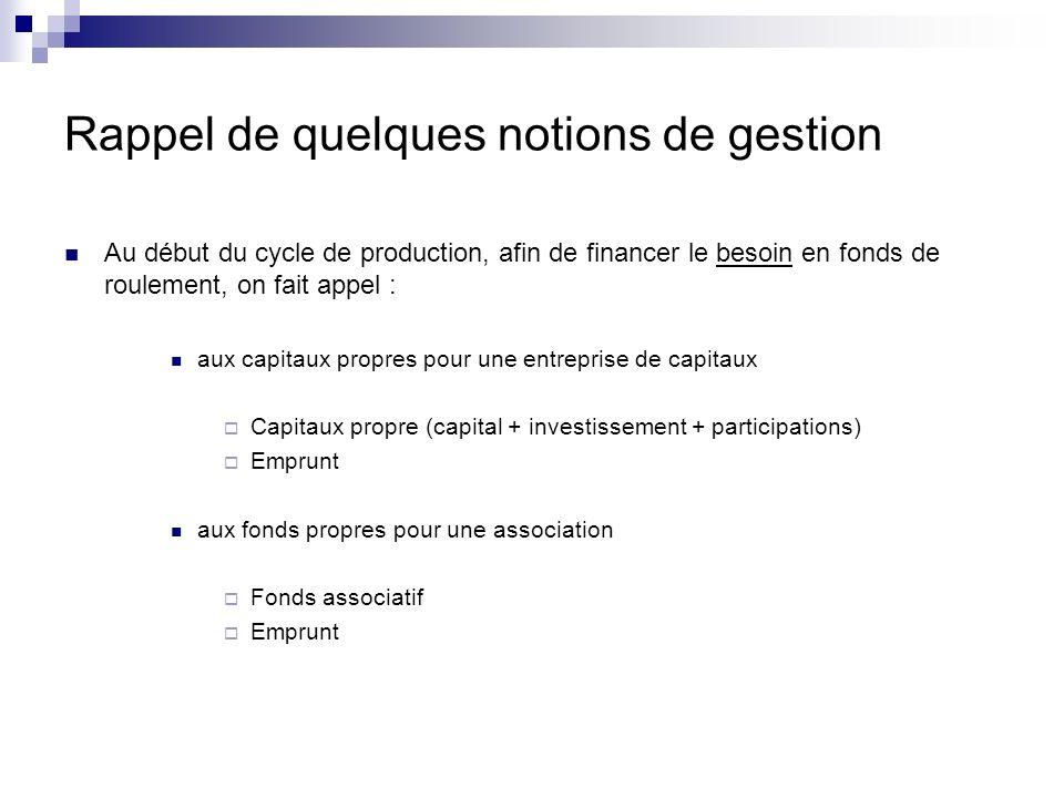 Au début du cycle de production, afin de financer le besoin en fonds de roulement, on fait appel : aux capitaux propres pour une entreprise de capitau