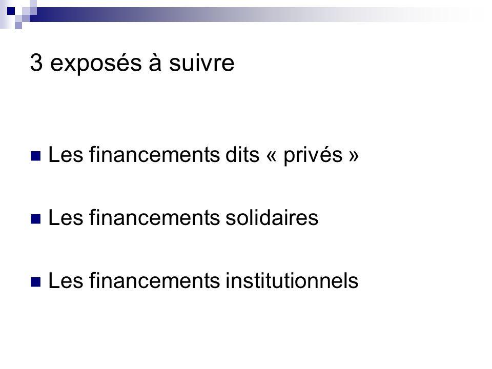 3 exposés à suivre Les financements dits « privés » Les financements solidaires Les financements institutionnels