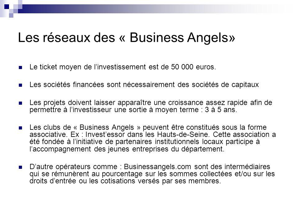 Les réseaux des « Business Angels» Le ticket moyen de linvestissement est de 50 000 euros. Les sociétés financées sont nécessairement des sociétés de