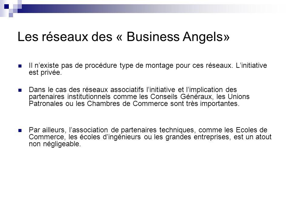 Les réseaux des « Business Angels» Il nexiste pas de procédure type de montage pour ces réseaux. Linitiative est privée. Dans le cas des réseaux assoc