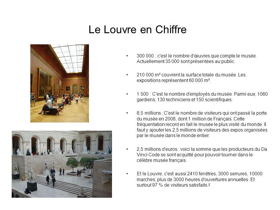 Le Louvre en Chiffre 300 000 : c'est le nombre d'œuvres que compte le musée. Actuellement 35 000 sont présentées au public. 210 000 m² couvrent la sur