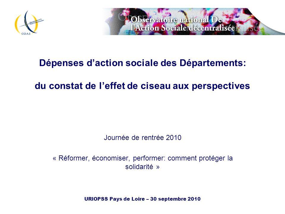 URIOPSS Pays de Loire – 30 septembre 2010 Les dépenses daction sociale 2009 des Départements France métropolitaine - Millions deuros Dépense nette (M) Évolution dépense nette 2008-2009 Charge nette (M) Évolution charge nette 2008-2009 Enfance -Famille 5 980+ 4%5 980+ 4% Personnes handicapées 5 180+ 9%4 630+ 9% Personnes âgées 6 160+ 3%4 680+ 5% RMI-RSA 6 580+ 11%1 440+ 27% Autres dépenses (dont personnel) 4 760+ 5%4 760+ 5%