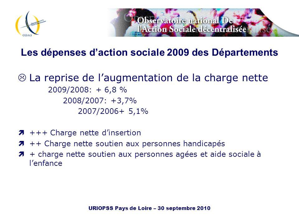 URIOPSS Pays de Loire – 30 septembre 2010 Recettes réelles de fonctionnement Un écart croissant avec lévolution des recettes réelles + 1,6 % 2009/2008 Avec une chute des droits de mutation à titre onéreux de – 26 % (la part des DMTO dans les recettes est très variable selon les Départements) Une hausse des contributions directes de + 9.2% + 3,7 % 2008/2007 ( - 9,4 % DMTO) + 5,4 % 2007 / 2006